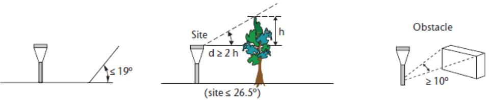 Messa a norma e certificazione reti meteo - Pluviometro