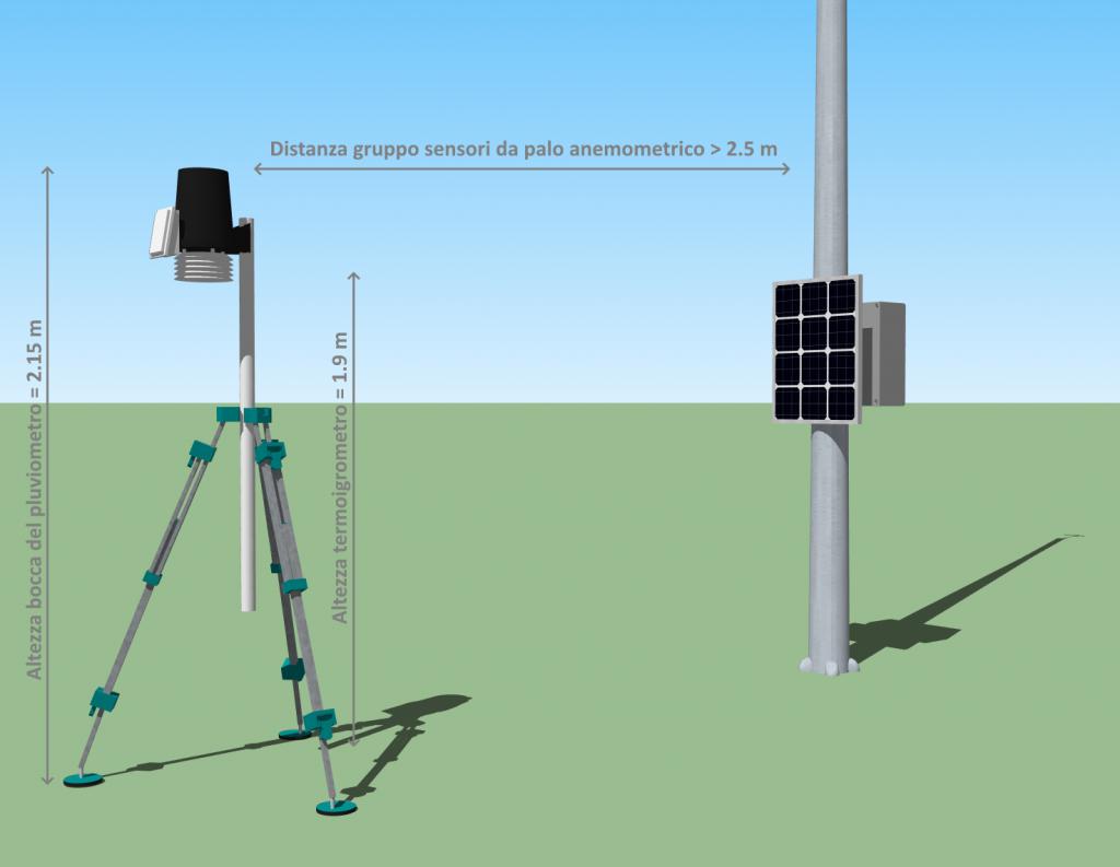 Linee guida installazione stazione meteo